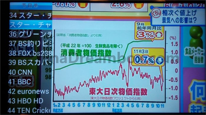 Japan IPTV Subscription – Watch Japanese English live TV Channels